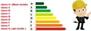 linee guida classificazione rischio sismico